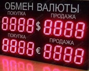 Банкам позволят менять курсы валют в течение дня