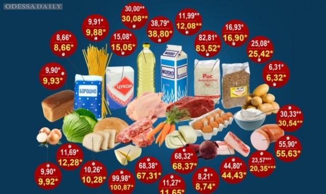 Цены на продукты в Украине за 9 дней выросли на 0,16%, больше всего подорожала гречка