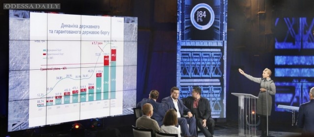 Минфин отвергает обвинения Тимошенко в утечке инсайдерской информации по госдолгу