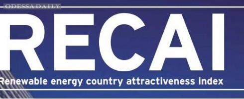 Прогнозы развития альтернативной энергетики