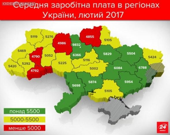 Где в Украине самые высокие зарплаты - инфографика