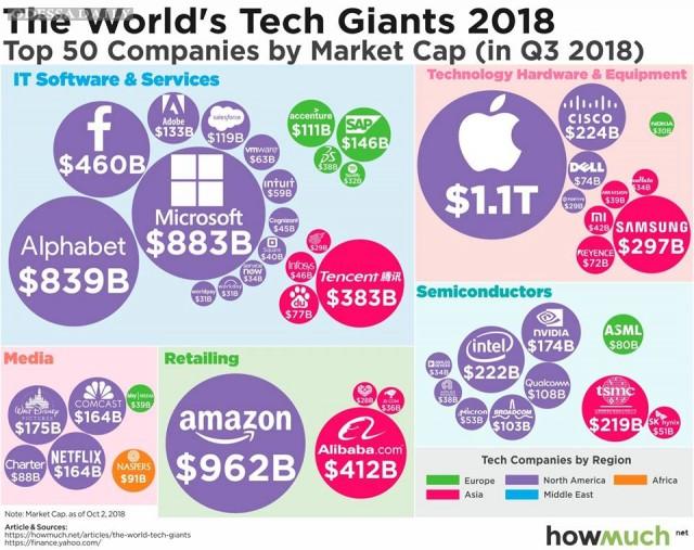 Ольга Хоменко: Крупнейшие компании мира