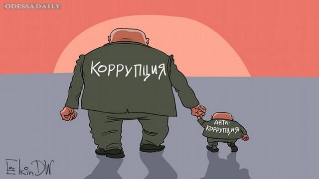 Sergiy Raczynsky: О кризисе в медицине в час пандемии