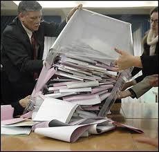 Результаты голосования будут известны не раньше среды