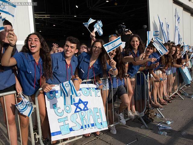 Новостной блог из Израиля Мейлеха Клейнзита 1 марта